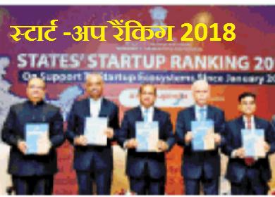राज्यों के स्टार्ट-अप रैंकिग 2018 में गुजरात प्रथम स्थान पर | States start-up ranking in 2018 in Gujarat