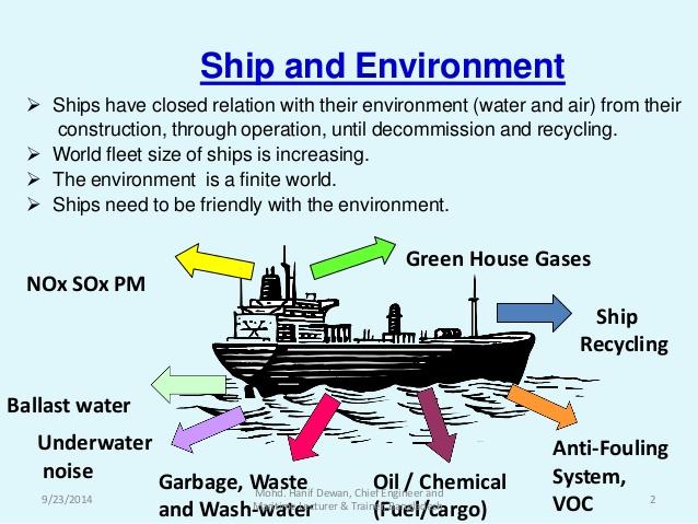 Q Marine Technology Marine education: MARI...