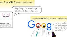 7 WebPage làm tăng Trust Website với Schema