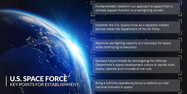 This is a graphic that lists five key points for establishment of the Space Force. Credit: Defense Media Activity