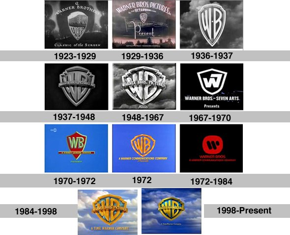 Warner Bros.: The WB Shield