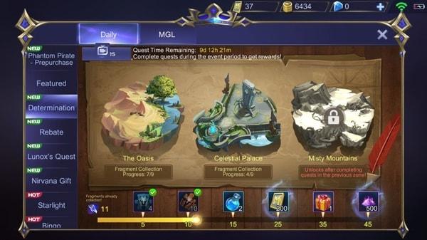 Lunox: Determination Story Line