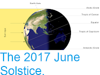 http://sciencythoughts.blogspot.co.uk/2017/06/the-2017-june-solstice.html