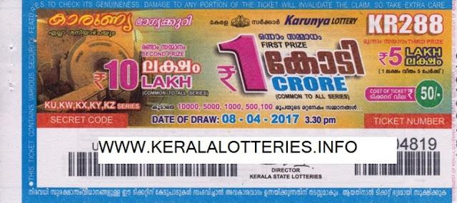Kerala lottery result_Karunya_KR-88