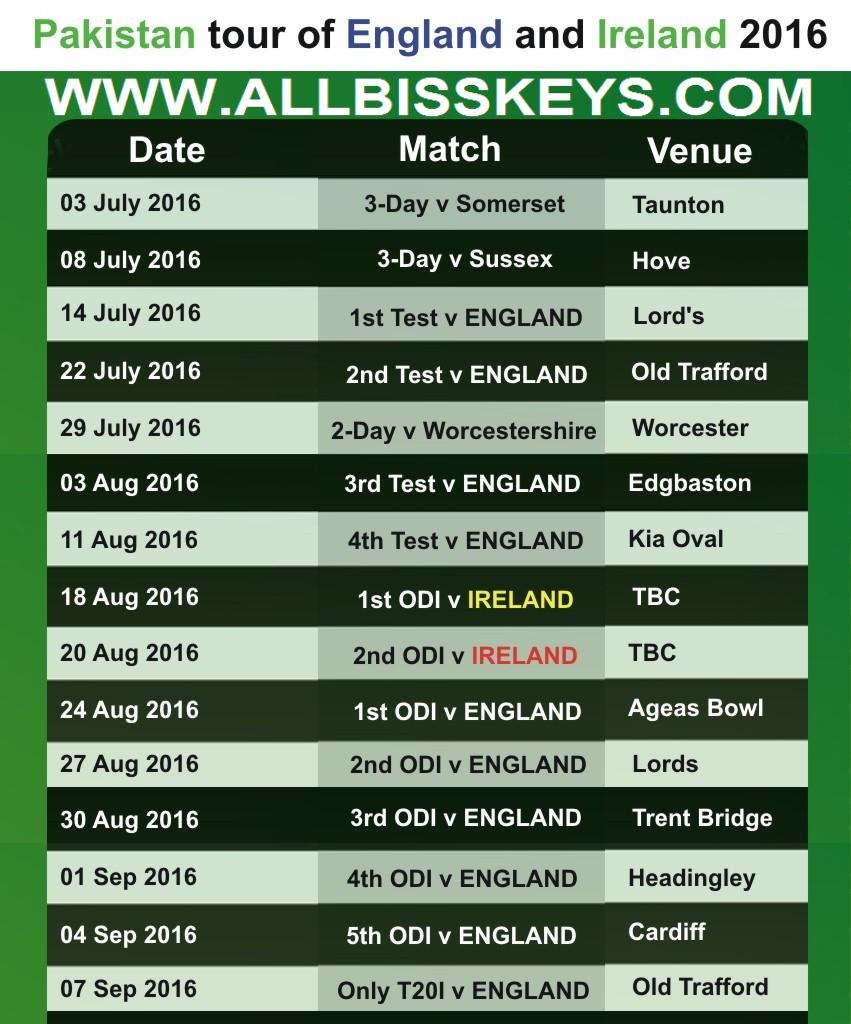West Indies Tour
