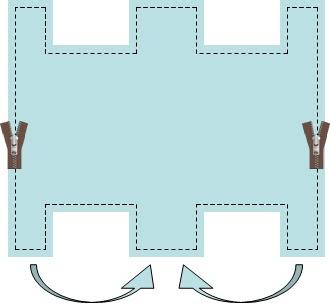 trousse-de-toilette-tutoriel-facile-couture-débutant-rapide-patron-gratuit