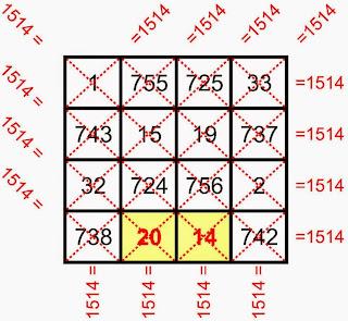 Order 4 Magic square tribute to Dürer