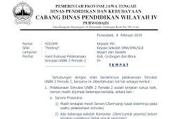 Evaluasi Pelaksanaan Simulasi 2 Periode Tahun 2018/2019