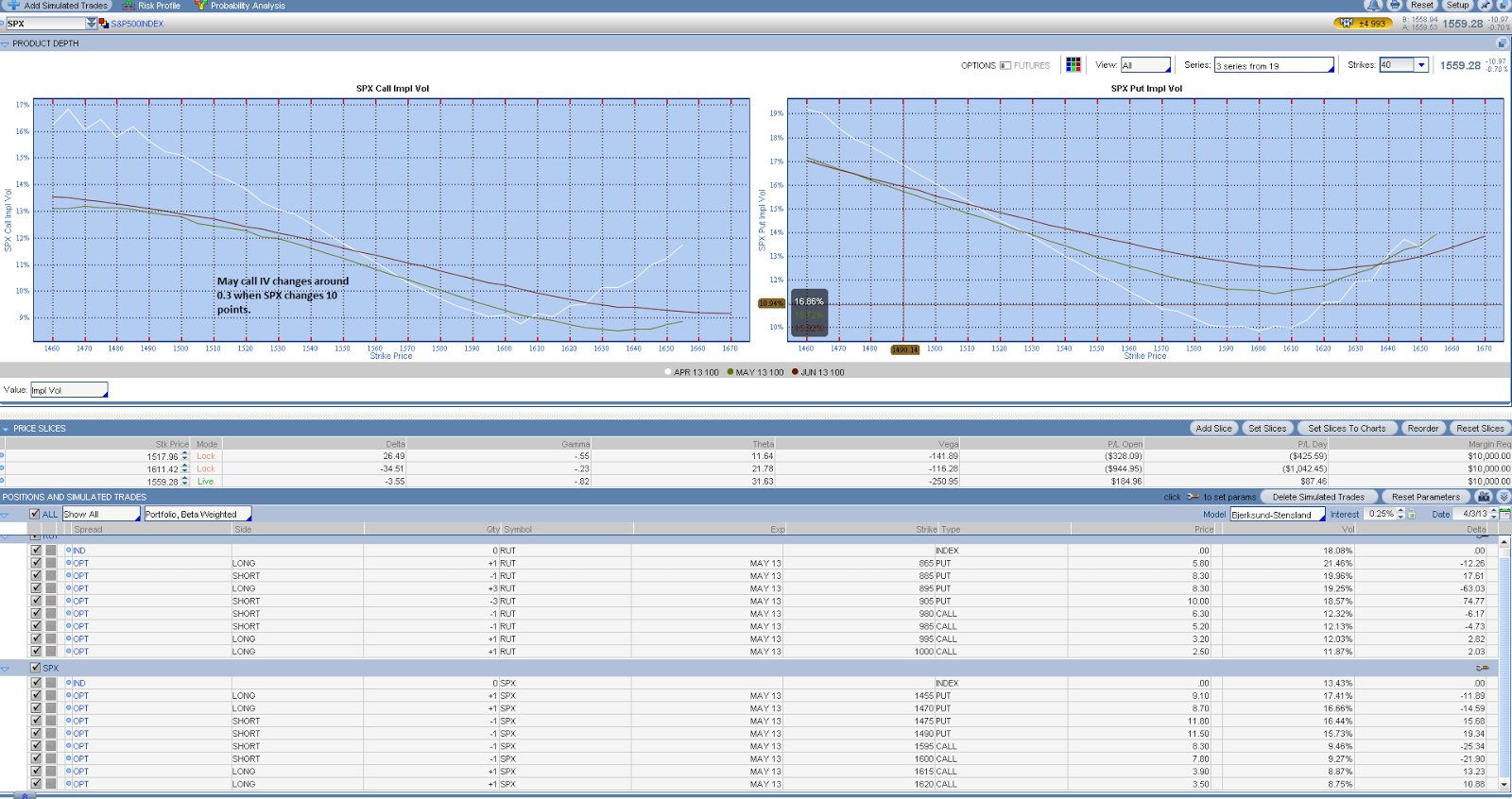 Smoothprofit: Estimating option volatility changes using