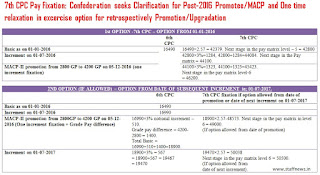 7thcpc+pay+fixation+illustration