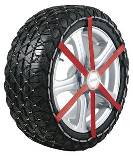 chaines textiles pour pneus