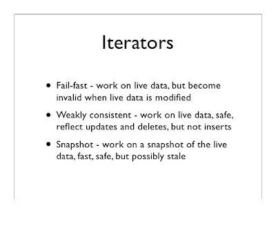 Difference between fail-fast and fail-safe iterator in Java
