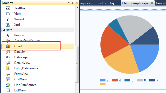 Once you drag and drop chart control in your page set properties to as per requirement like shown below also asp example  vb with database rh aspdotnet suresh