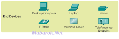 mubarok.net_End Devices