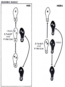 Shovelhead Kick Start Wiring Diagram Growler Wiring