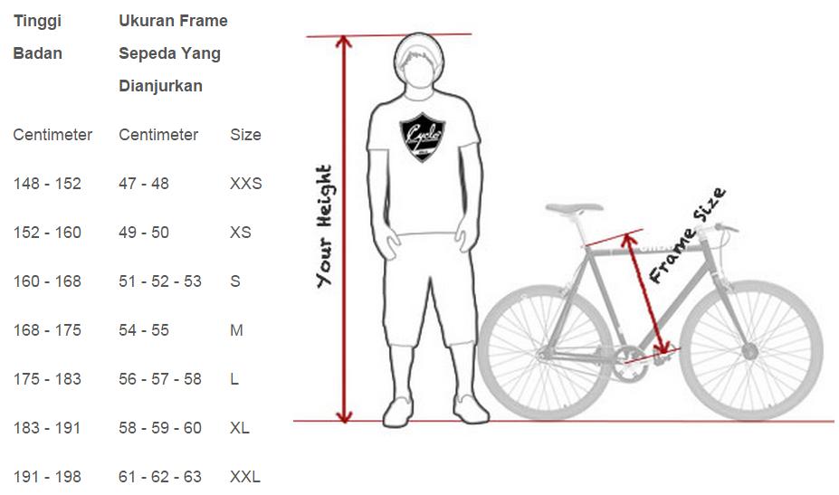Tips Memilih Sepeda Polygon Roda Malaka Bikes