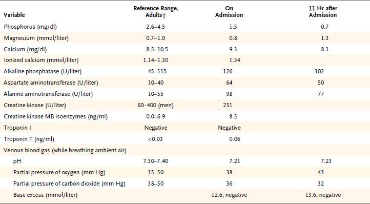 encefalitozoon intestinalis sintomas de diabetes