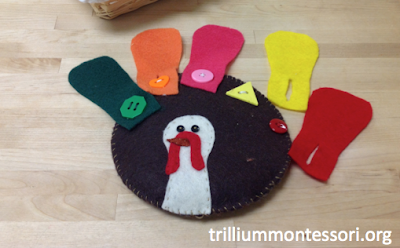 http://trilliummontessori.org/november-fine-motor-shelf/