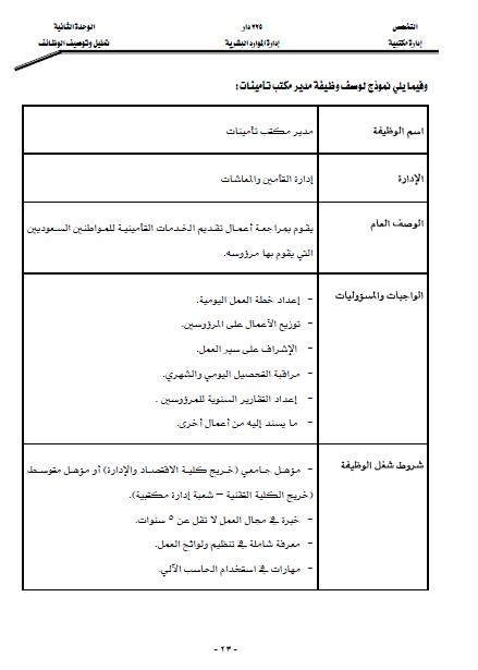 تحميل كتاب ادارة الاعمال الشميمري pdf