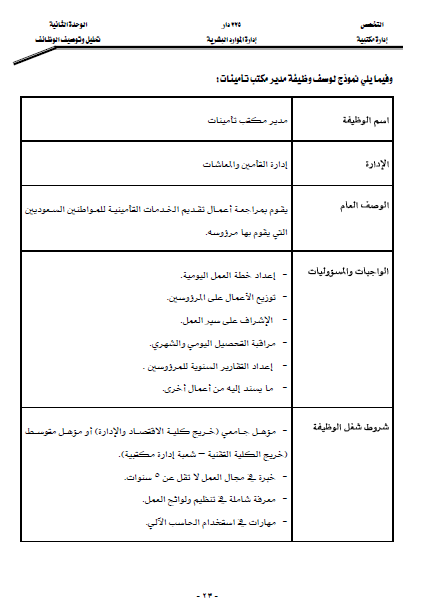 تحميل كورس موارد بشرية pdf