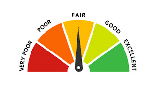 Obtaining Your Credit Scores: What You Should Know