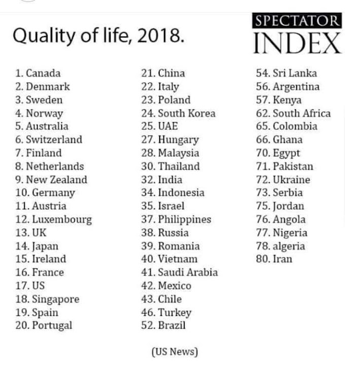 What About Your Quality of Life?