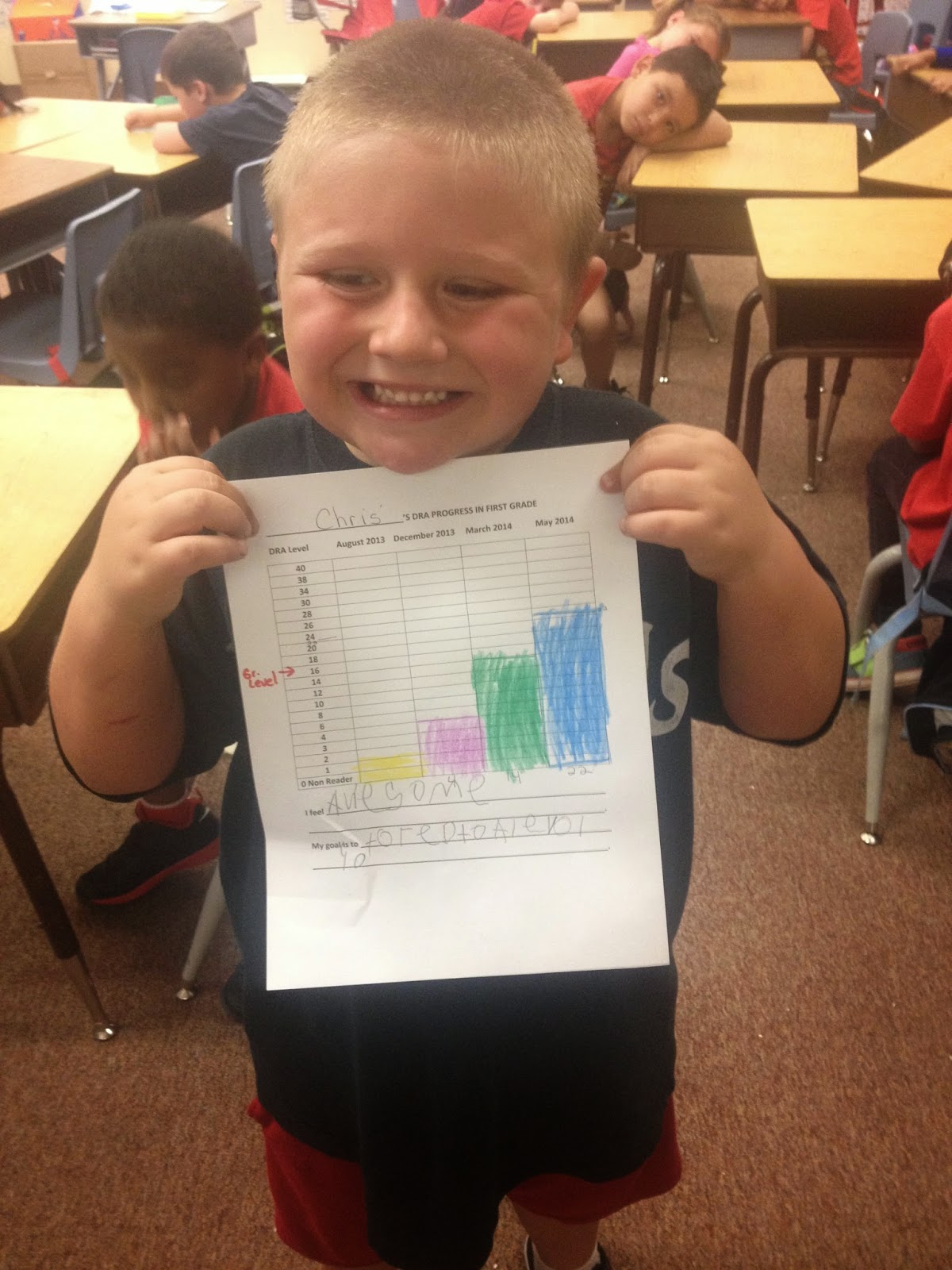 How I DOUBLED My First Grade DRA Scores by December!