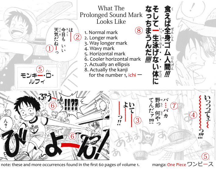 Prolonged sound mark in Japanese: what it looks like. The different styles: normal, longer mark that looks like a vertical line, vertical line that spans multiple lines in a speech balloon, a wavy vertical line, a long horizontal dash, a bendy horizontal dash, and some things that are not the prolonged sound mark.