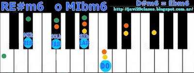 acorde piano chord