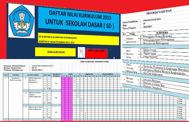 Perangkat Administrasi Lengkap Kelas 1 Kurikulum 2013