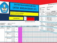 Perangkat Administrasi Guru Kelas 1 dan 4 SD Kurikulum 2013 Tahun 2016