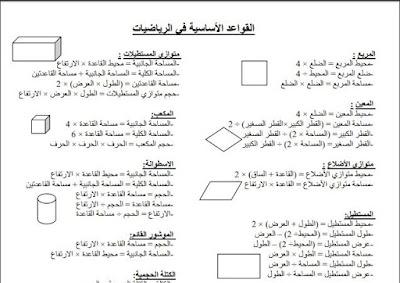 القواعد الأساسية في الرياضيات للمستوى السادس