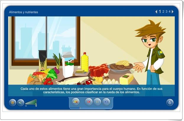 """""""Alimentos y nutrientes"""" (Aplicación interactiva de Ciencias Naturales de Primaria)"""