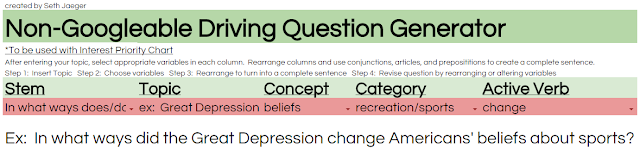The 5 Habits of Mind Daily Activity: Question Generator