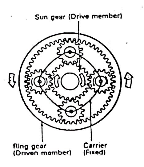 pada dasarnya sama dengan kopling fluida yang berfungsi untuk menghubungkan dan tetapkan PRINSIP KERJA TORQUE CONVERTER