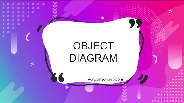 Pengertian Object Diagram : Fungsi, Komponen, dan Contohnya