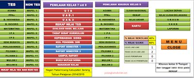 Aplikasi Raport, Ijazah dan Administrasi SMP KTSP dan K-13