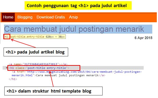 Contoh penggunaan tag heading h1 pada judul postingan