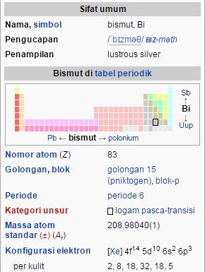 Sifat umum Bismuth
