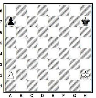 Ganancia de tiempo con un peón en los finales de ajedrez