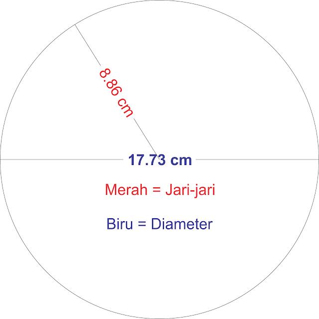 Rumus keliling lingkaran: Gambar diameter dan jari-jari lingkaran