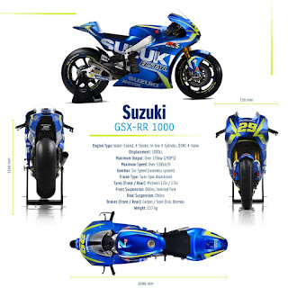 GSX-RR 1000 Specification