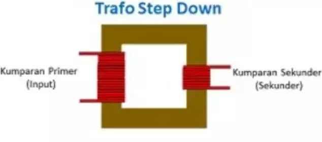 Transformator step down
