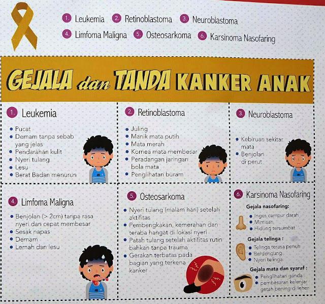 gejala dan tanda kanker anak oftalmoskop