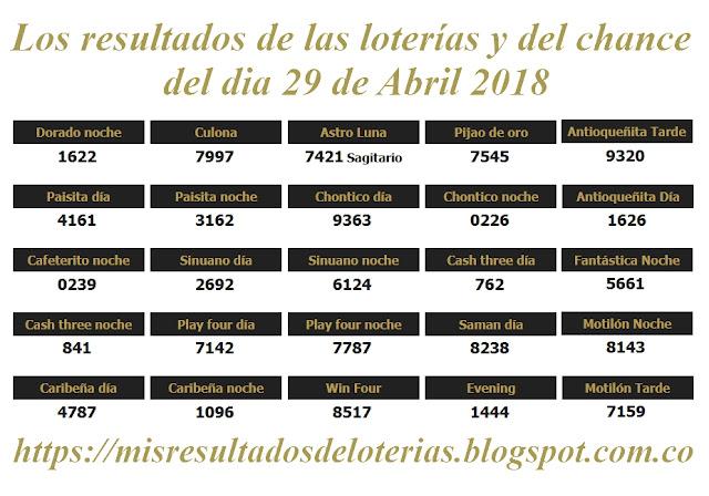 Resultados de las loterías de Colombia | Ganar chance | Los resultados de las loterías y del chance del dia 29 de Abril 2018