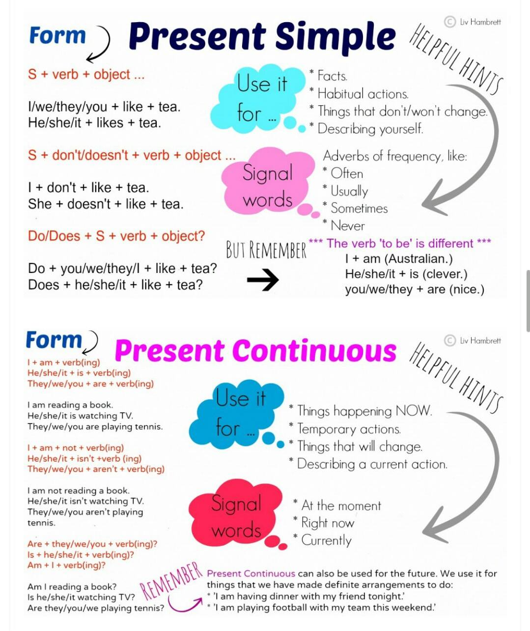 Handy Stuff For The English Classroom Present Simple