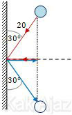Ilustrasi tumbukan lenting sempurna bola biliar terhadap batas meja dengan dudut kemiringan 30 derajat terhadap garis batas