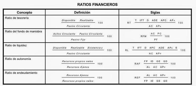 Analisis Financiero Finanzas Aplicadas Enero 2015
