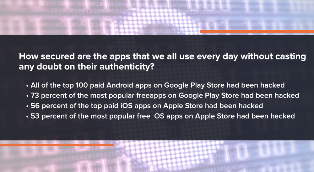 how secured are the apps that we all use every day without casting any doubt on their authenticity?