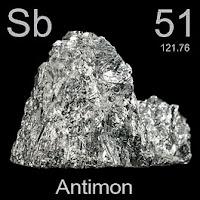 Antimon Elementi Simgesi Sb